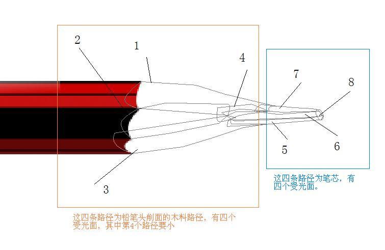 Photoshop鼠绘逼真的铅笔教程_亿码酷站___亿码酷站平面设计教程插图5