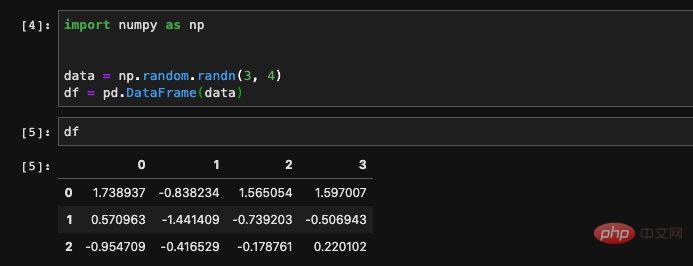 使用pandas进行数据处理之 DataFrame篇_编程技术_亿码酷站插图2