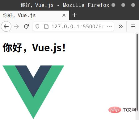 Vue.js 学习记录之一:学习规划和了解 Vue.js_编程技术_亿码酷站插图1