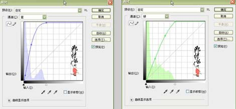 PS巧用曲线快速修复暗色调照片_亿码酷站___亿码酷站平面设计教程插图3
