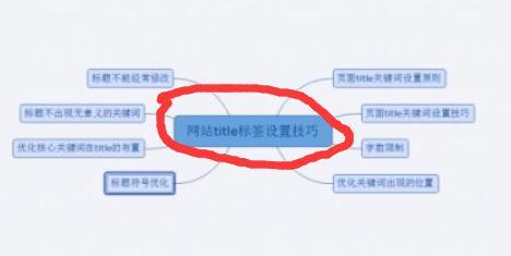 《疯狂seo》网站内容重复该如何解决?_seo