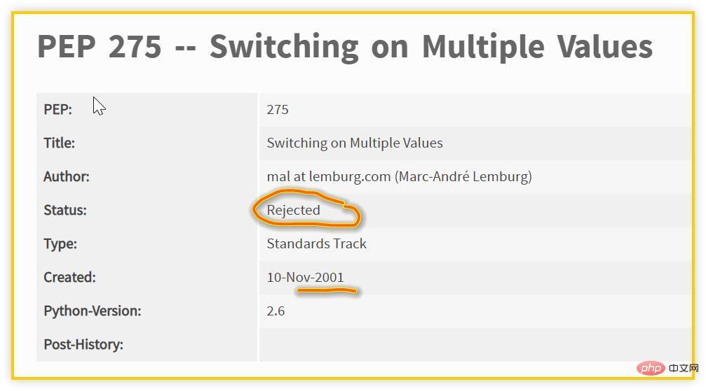 Python 为什么不支持 switch 语句?_编程技术_编程开发技术教程插图5