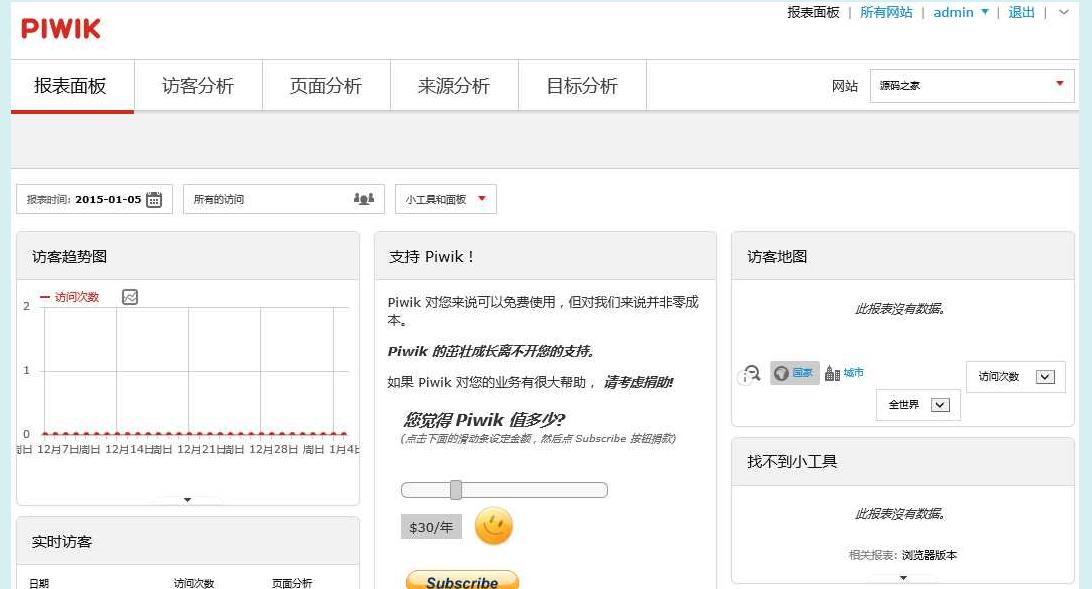 Matomo开源网站统计系统_html网站模板