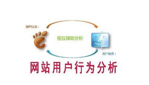 《海瑶seo》如何从用户行为出发分析SEO工作方向_seo