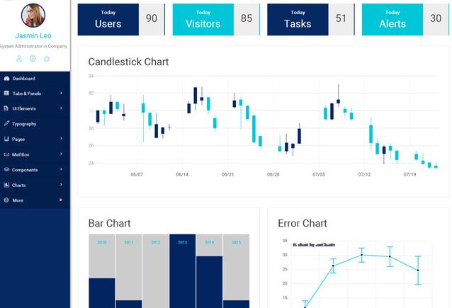 蓝紫色后台数据图表模板_企业官网模板