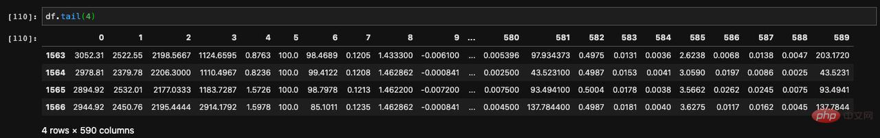 使用pandas进行数据处理之 DataFrame篇_编程技术_亿码酷站插图7