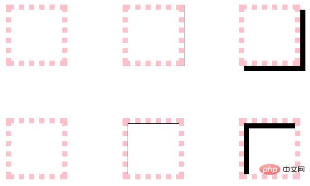 css中边框阴影怎么写插图2